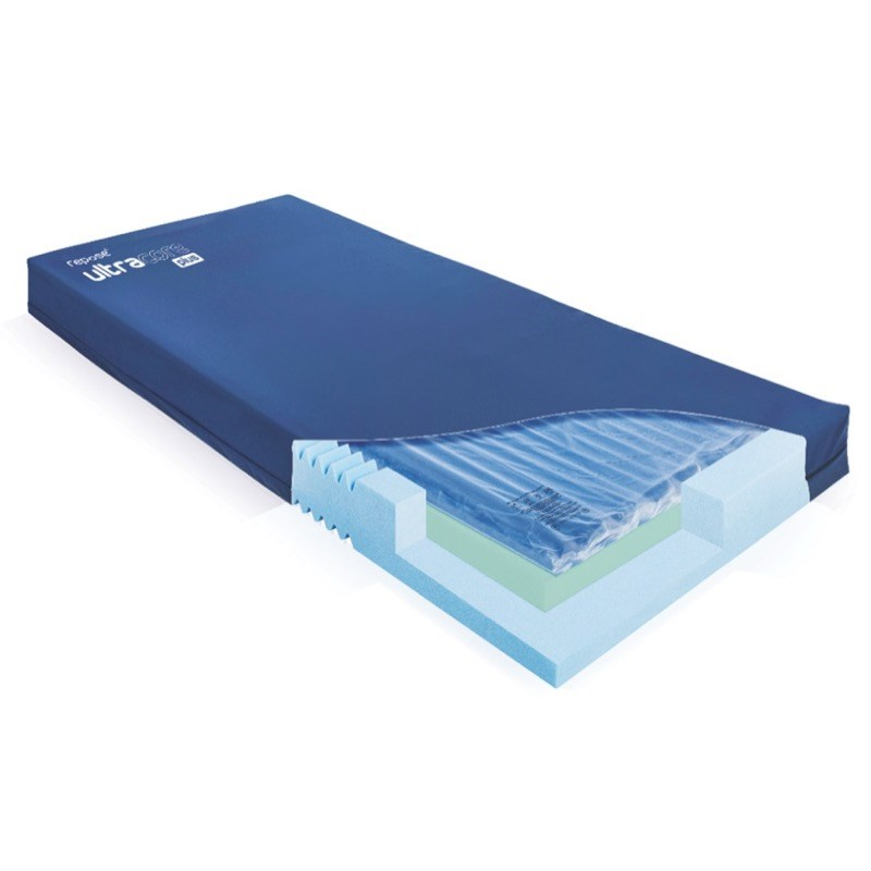 Repose Ultracore Mattress